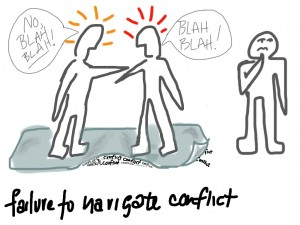 failure to navigate conflict