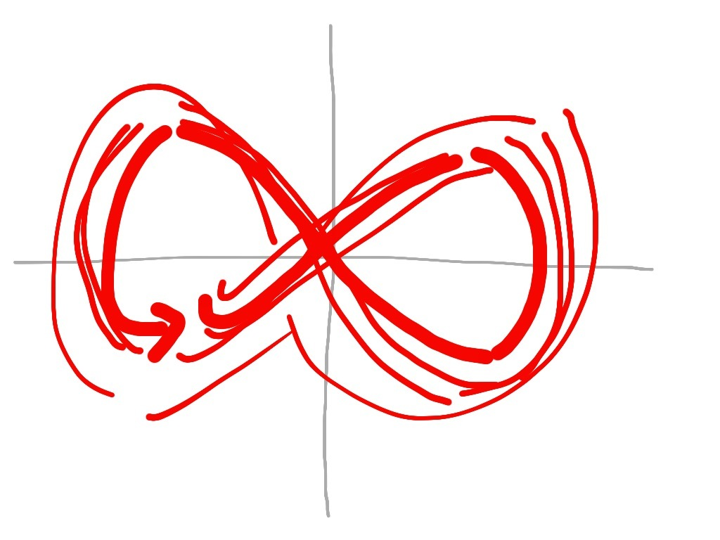 hand drawing of red infinity symbol